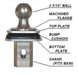 Reciever Ball